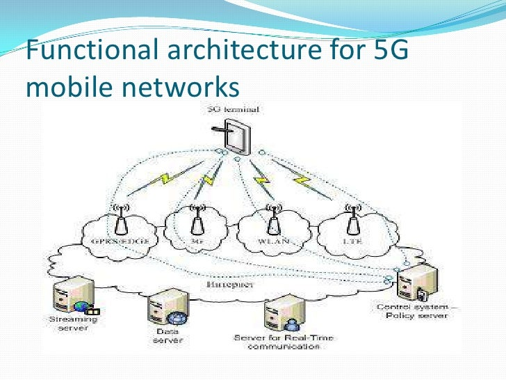5 g –wireless technology