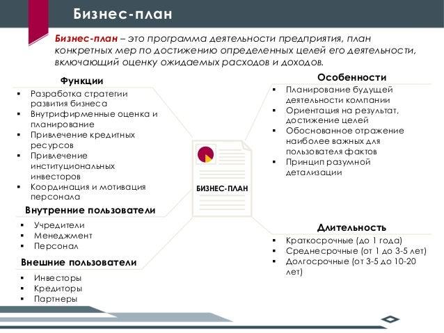 Бизнес-план образец с расчетами электрики
