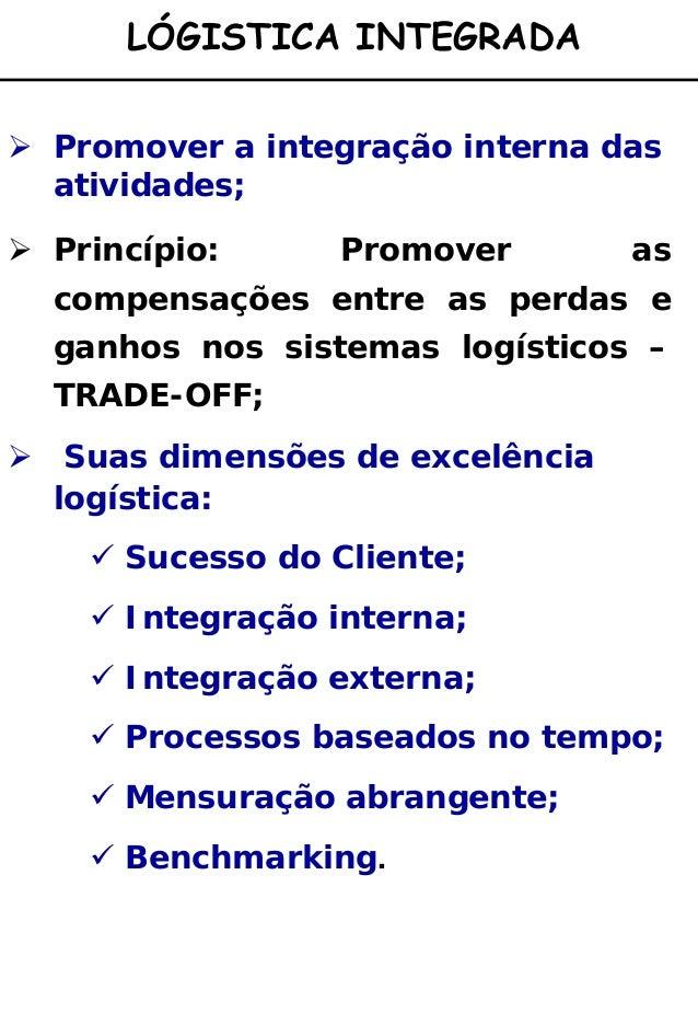 LÓGISTICA INTEGRADA Promover a integração interna das atividades; Princípio: Promover as compensações entre as perdas e ga...