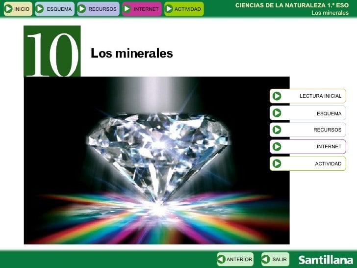 CIENCIAS DE LA NATURALEZA 1.º ESO Los minerales INICIO ESQUEMA RECURSOS INTERNET ACTIVIDAD LECTURA INICIAL ESQUEMA RECURSO...