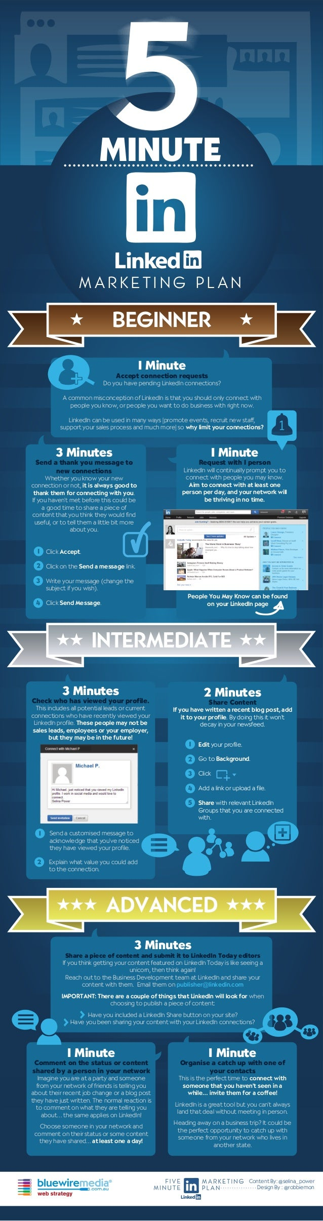 LinkedIn 5 Minute Marketing Plan infographic