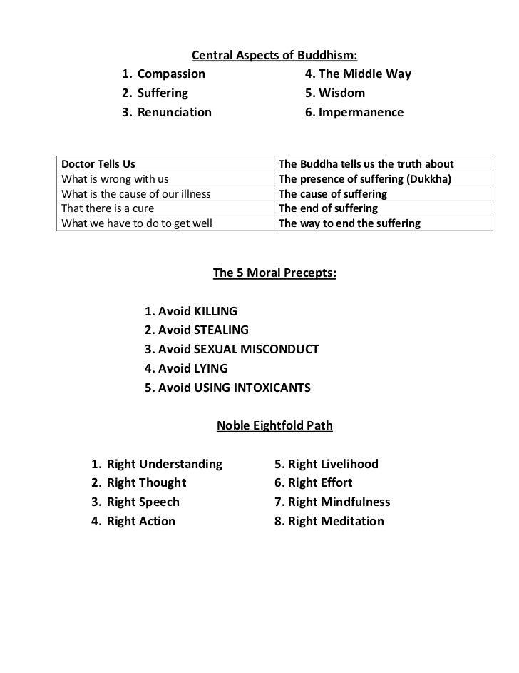 <ul><li>Central Aspects of Buddhism:
