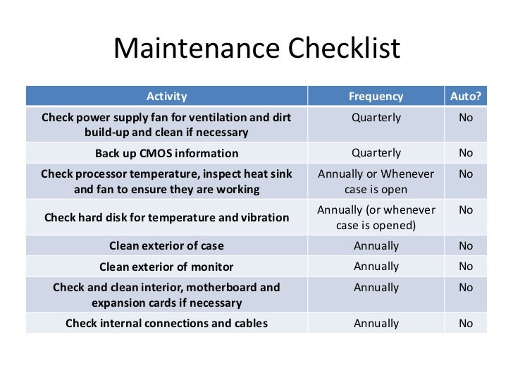 5 Pc Maintenance