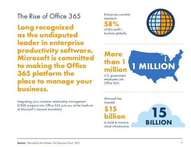 The Rise of Office 365  Long recognized  as the undisputed  leader in enterprise  productivity software,  Microsoft is com...