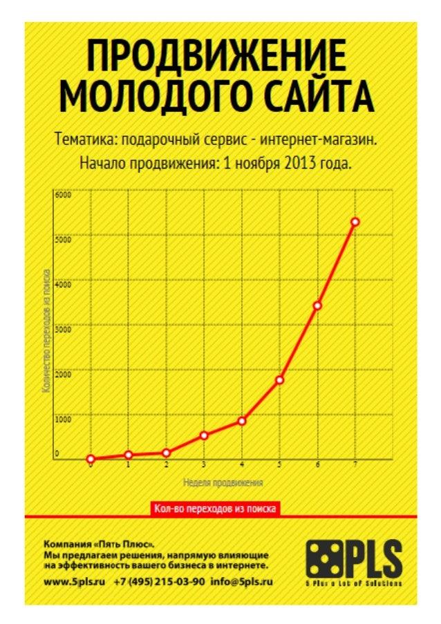 """Компания """"Пять Плюс"""" (5pls.ru)_gift shop promo"""