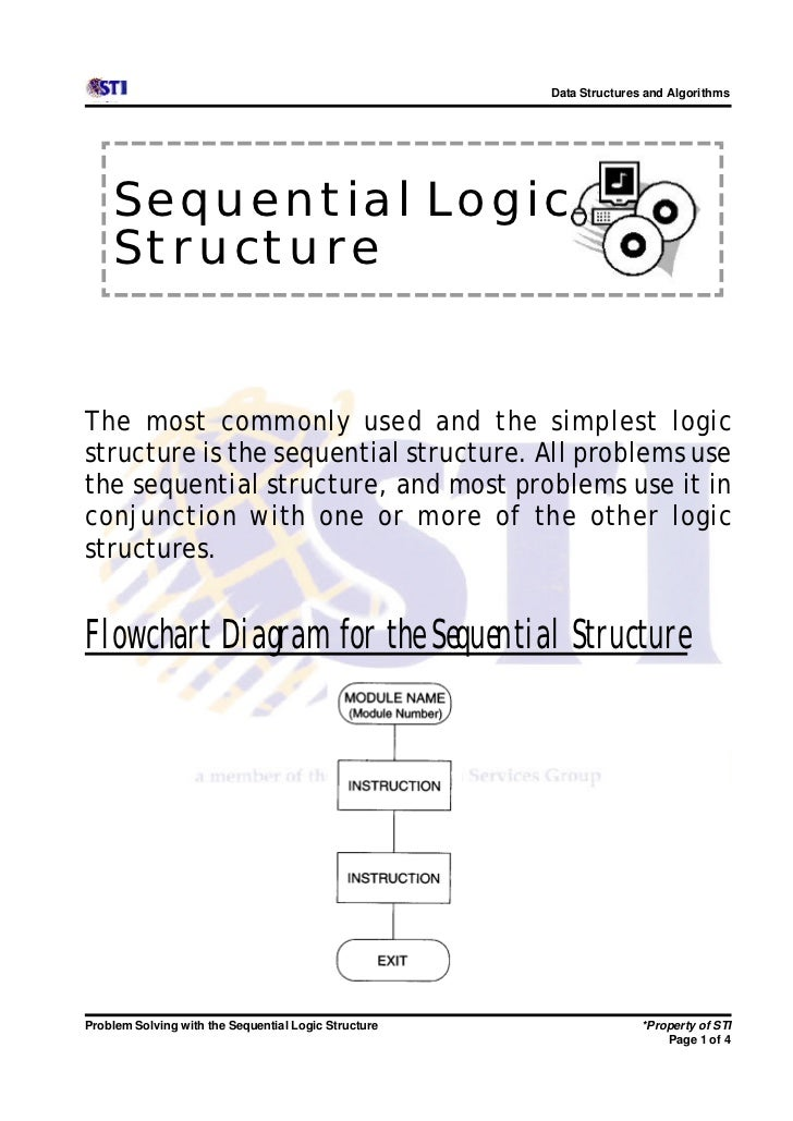 Data Structures and Algorithms    Sequential Logic    StructureThe most commonly used and the simplest logicstructure is t...