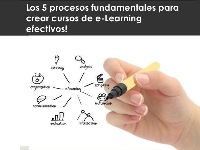 Los 5 procesos fundamentales paracrear cursos de e-Learningefectivos!
