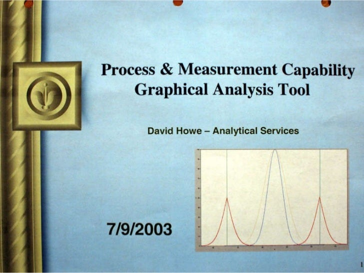 Process and Measurement Capability Tool