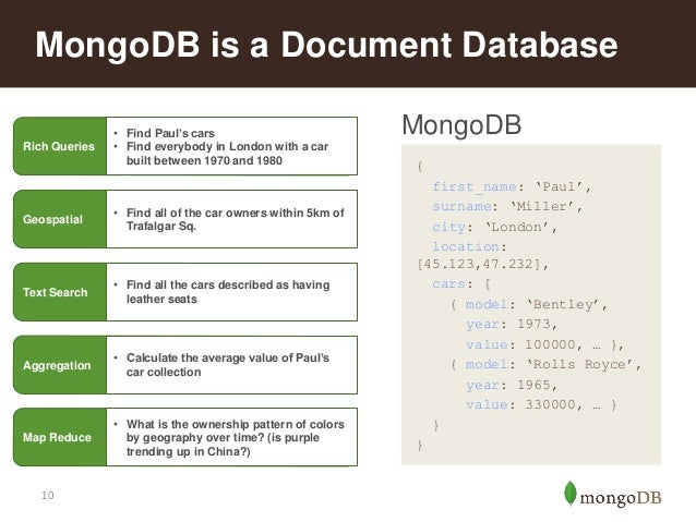 how to find database name in mongodb