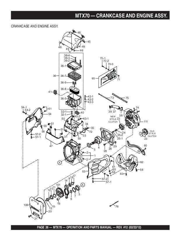multiquip mtx70 rammers operation and parts manual