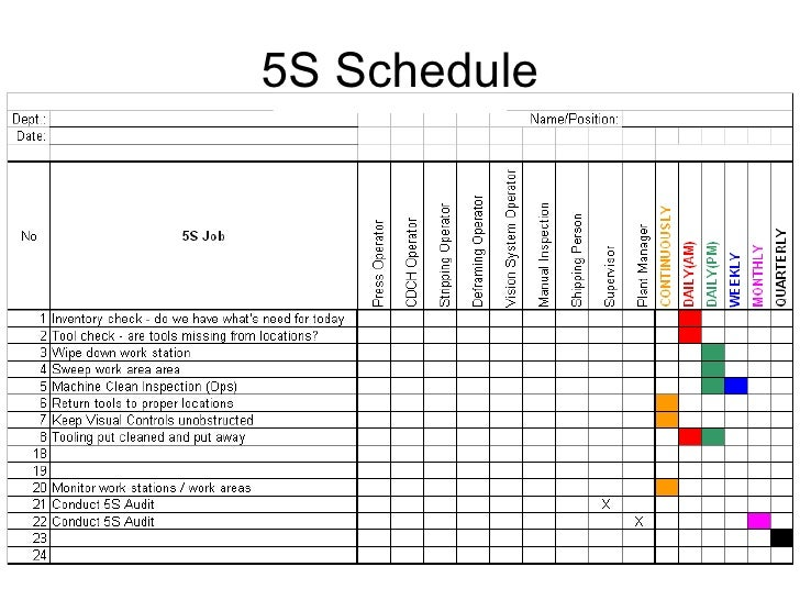 Warehouse Cleaning Schedule Template. Monthly Cleaning Schedule ...