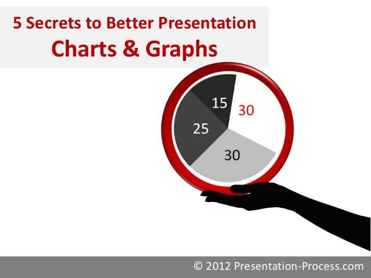 5 Secrets to Better Presentation Charts and Graphs