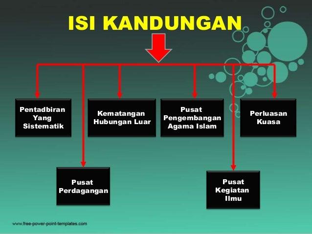 Forex di malaysia
