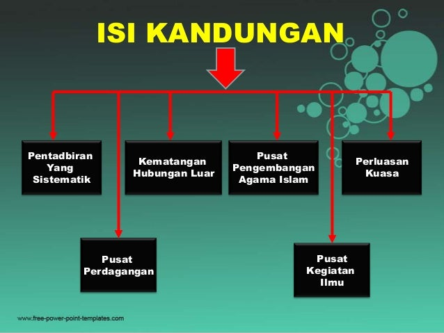 Trading system di indonesia