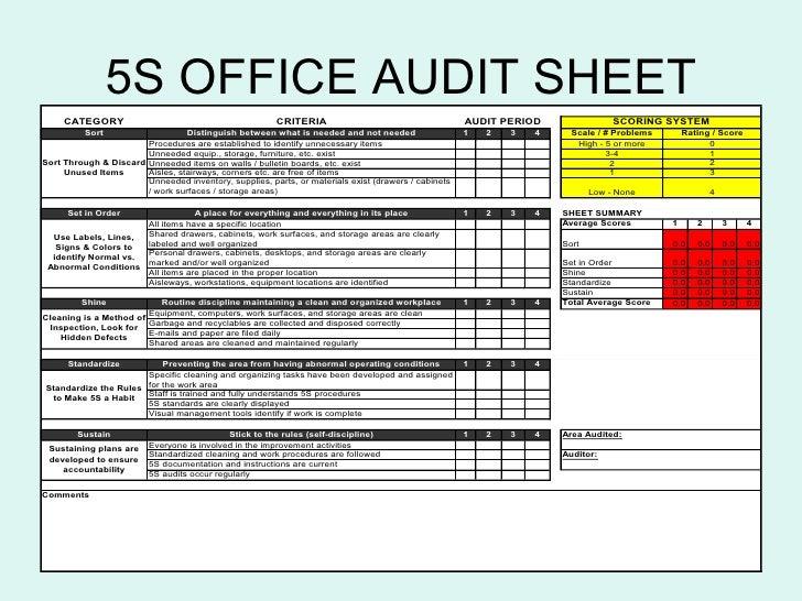 office audit sheet 1 5s office audit sheet