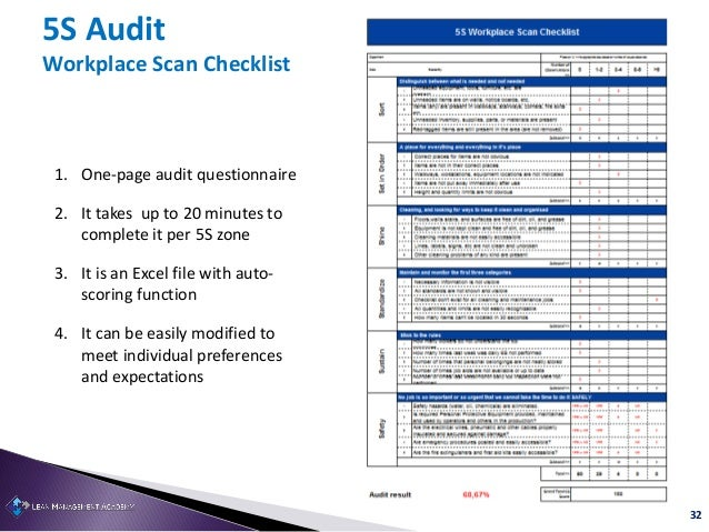 32 5s audit workplace scan checklist 1 one page audit