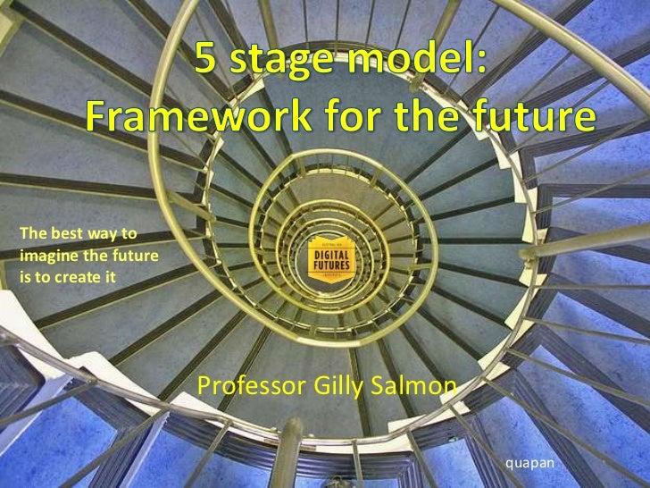 The best way toimagine the futureis to create it                     Professor Gilly Salmon                               ...