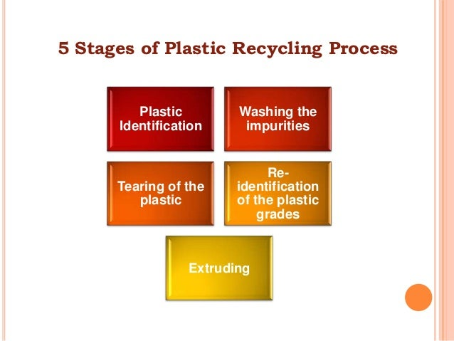 5 Stages of Plastic Recycling Process  Plastic Identification  Washing the impurities  Tearing of the plastic  Reidentific...
