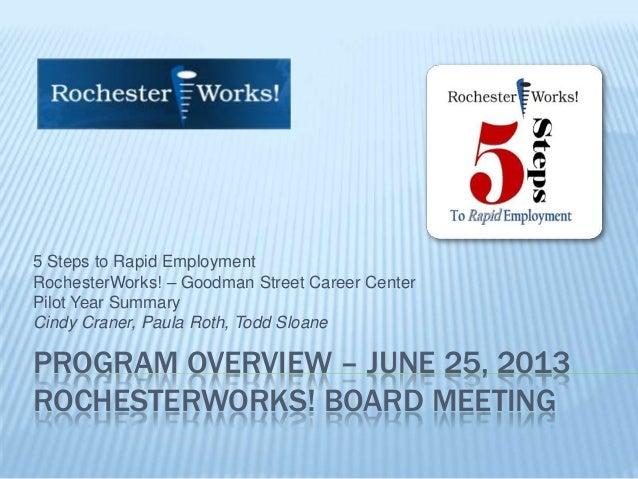 PROGRAM OVERVIEW – JUNE 25, 2013 ROCHESTERWORKS! BOARD MEETING 5 Steps to Rapid Employment RochesterWorks! – Goodman Stree...
