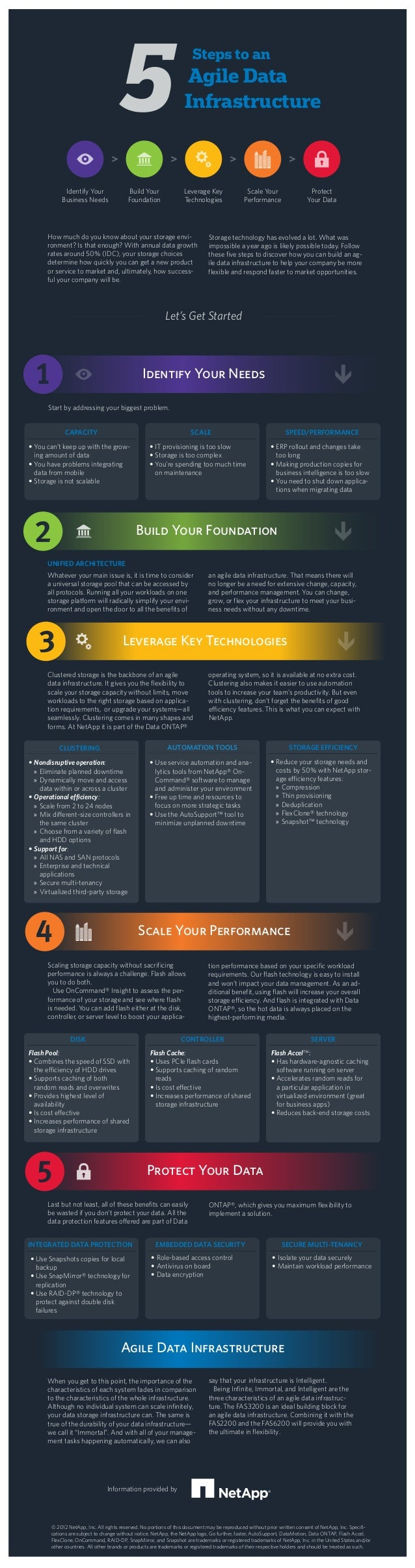 Steps to an                                                                   Agile Data                                  ...