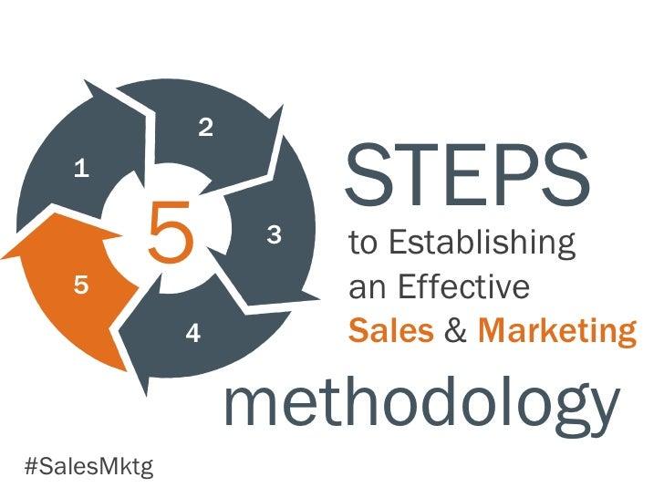 2   1                      STEPS   5         5        3   to Establishing                      an Effective             4 ...