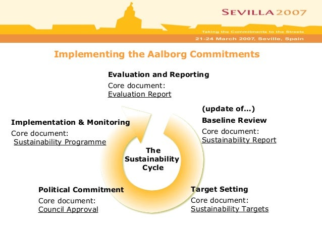 The Sustainability Cycle (update of…) Baseline Review Core document: Sustainability Report Target Setting Core document: S...
