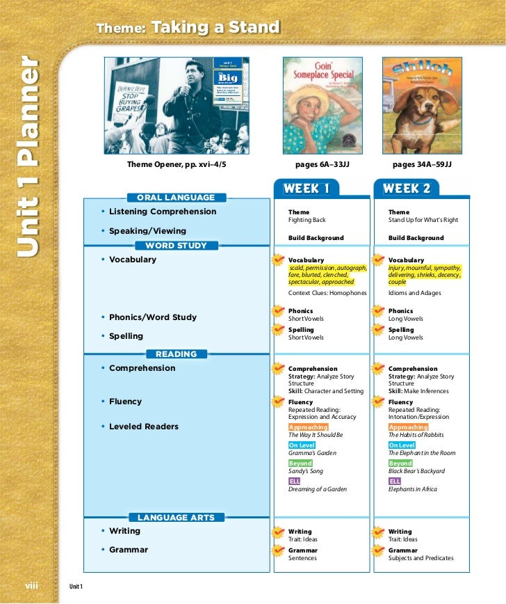 Unit 1 Planner            Theme:       Taking a Stand                                                             Unit 1  ...