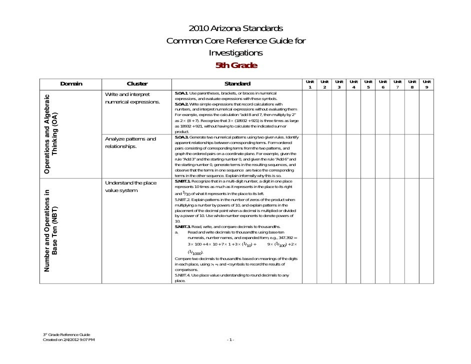 2010 Arizona Standards                                                             Common Core Reference Guide for        ...