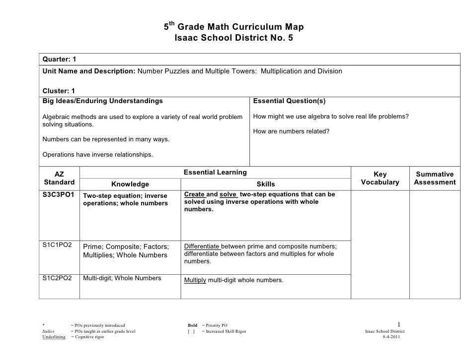 Fifth Grade Curriculum Map 2011