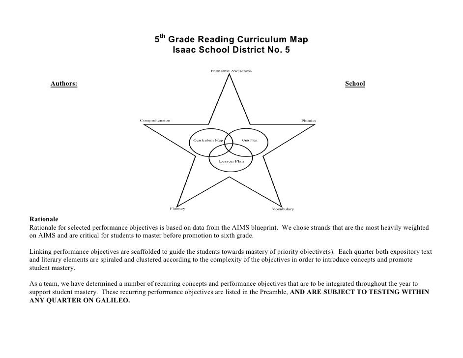 5th Grade Reading Curriculum Map                                                 Isaac School District No. 5       Authors...