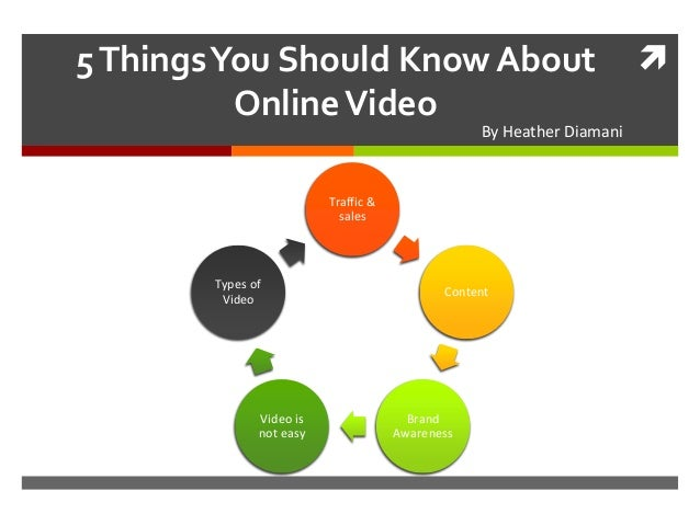 5 Things You Should Know About Online Video  By Heather Diamani  Traffic & sales  Types of Video  Video is not easy  Conte...