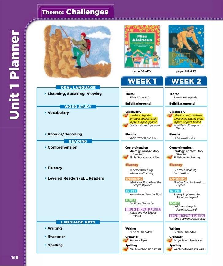 Theme:       ChallengesUnit 1 Planner                                                        pages 16J–47V                ...