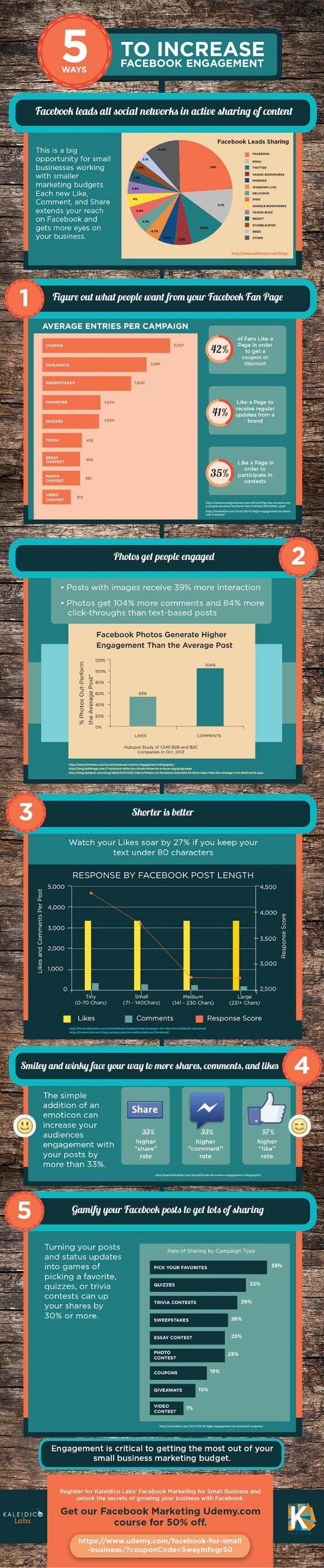 5 Ways To Increase Facebook Engagement