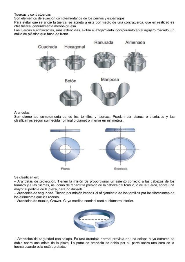 Tornillos pernos esparragos tuercas for Tipos de tuercas
