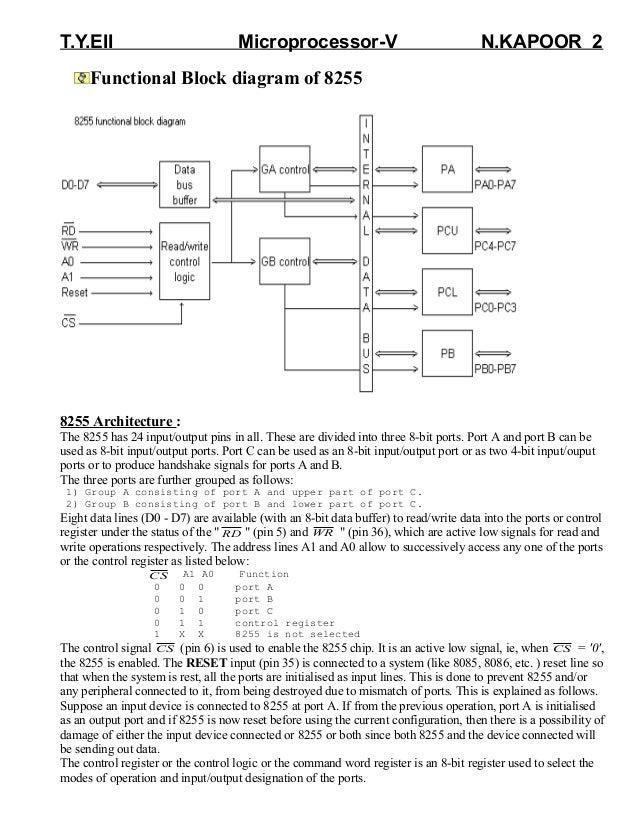2 Functional Block Diagram
