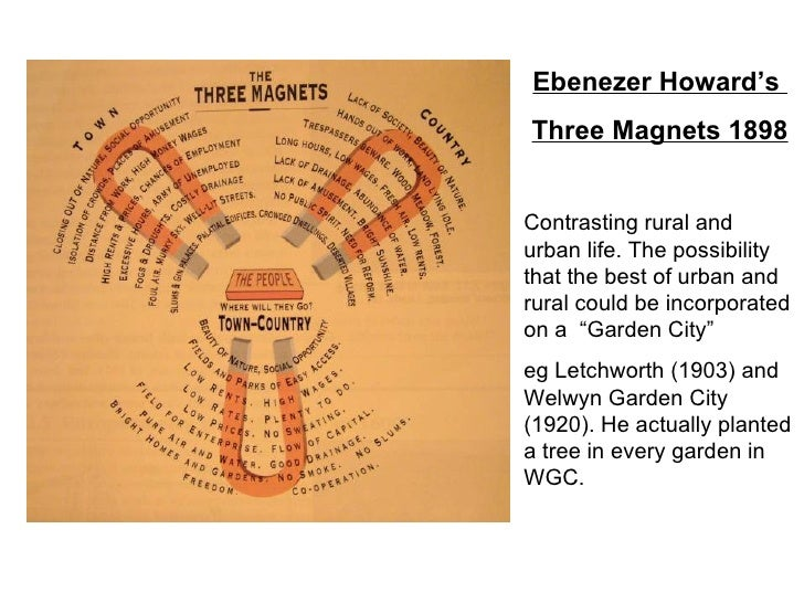 Ebenezer Howard's  Three Magnets 1898 Contrasting rural and urban life. The possibility that the best of urban and rural c...