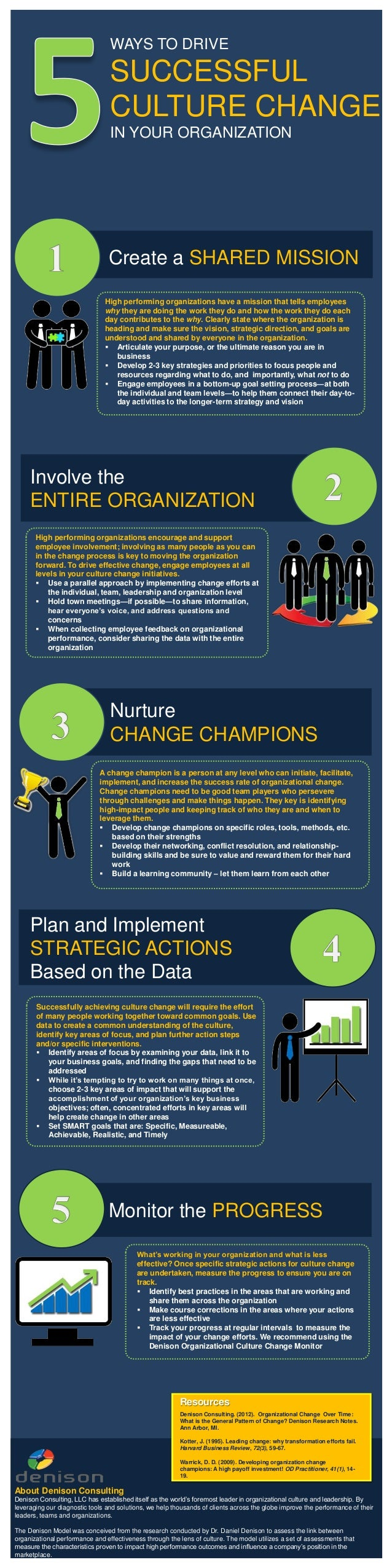 High performing organizations have a mission that tells employees why they are doing the work they do and how the work the...