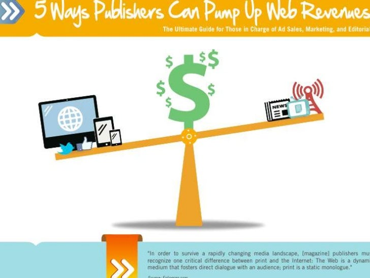 How Can Online Publishers           Increase Revenue?•Create interactive and unique experiences for your online audience.•...