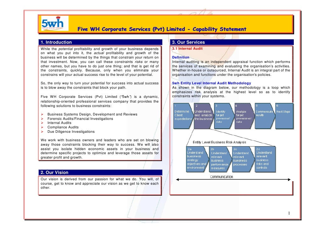 Five WH Corporate Services (Pvt) Limited - Capability Statement1. Introduction                                            ...