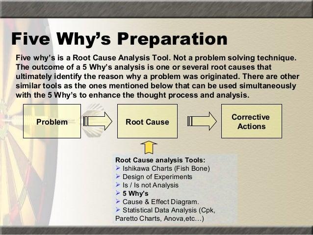Root Cause Analysis 5 Whys Root Cause Analysis Tool