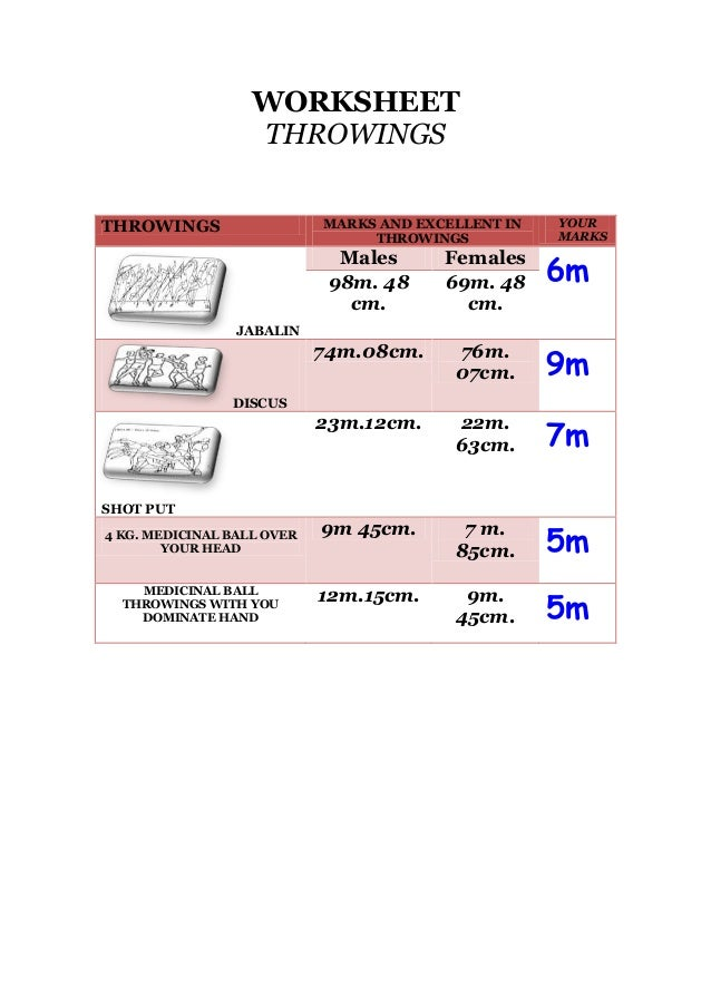 WORKSHEET THROWINGS THROWINGS  MARKS AND EXCELLENT IN THROWINGS  YOUR MARKS  Males 98m. 48 cm.  Females 69m. 48 cm.  6m  7...