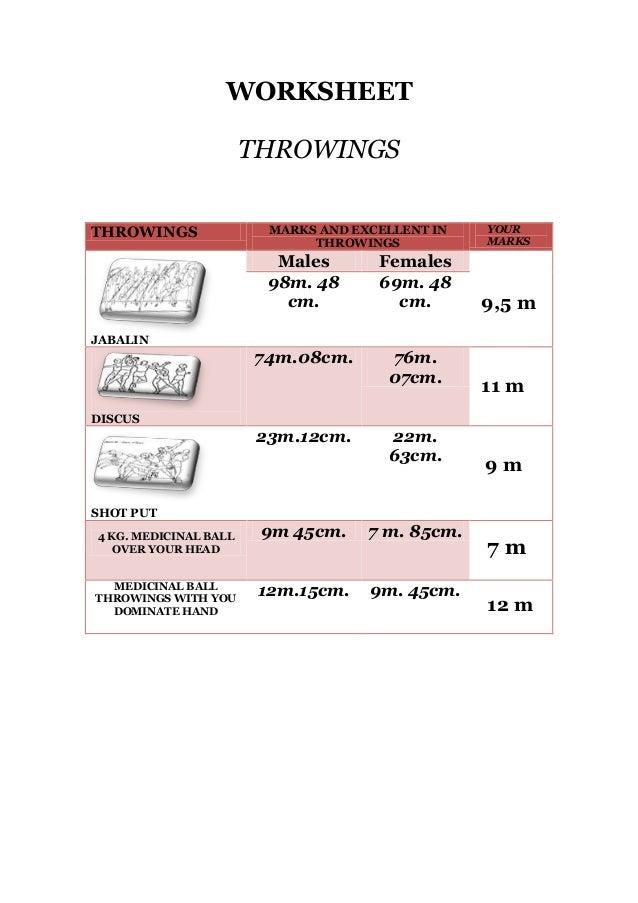 WORKSHEET THROWINGS THROWINGS  MARKS AND EXCELLENT IN THROWINGS  Males 98m. 48 cm.  Females 69m. 48 cm.  74m.08cm.  76m. 0...
