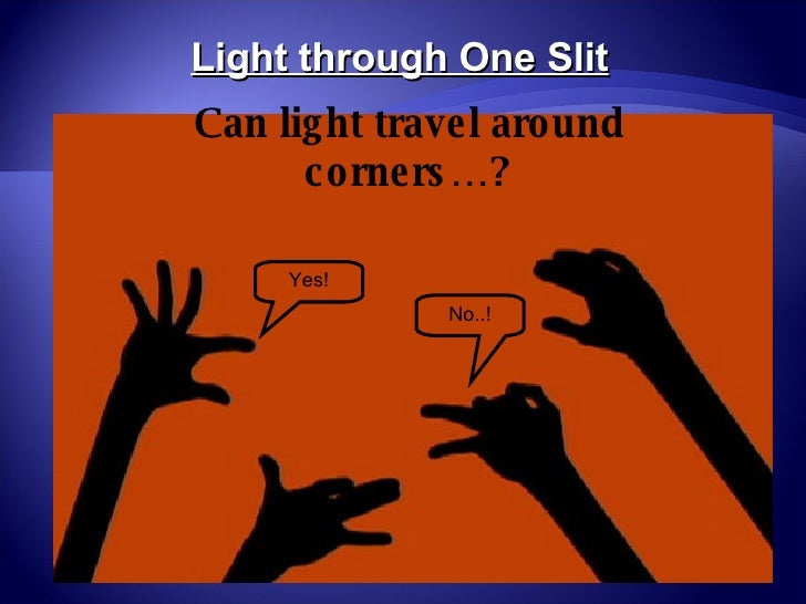 Can light travel around corners…? Light through One Slit Yes! No..!