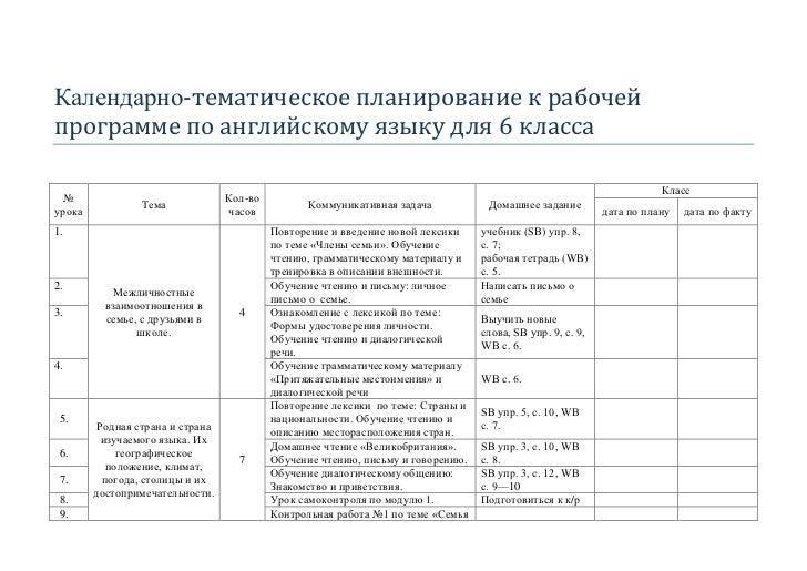 Календарно Тематическое Планирование 7 Класс География Алексеев