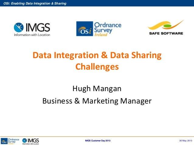 an (OSi) - IMGS 2013