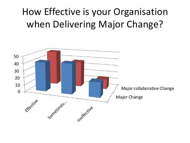 Is it best to change majors?