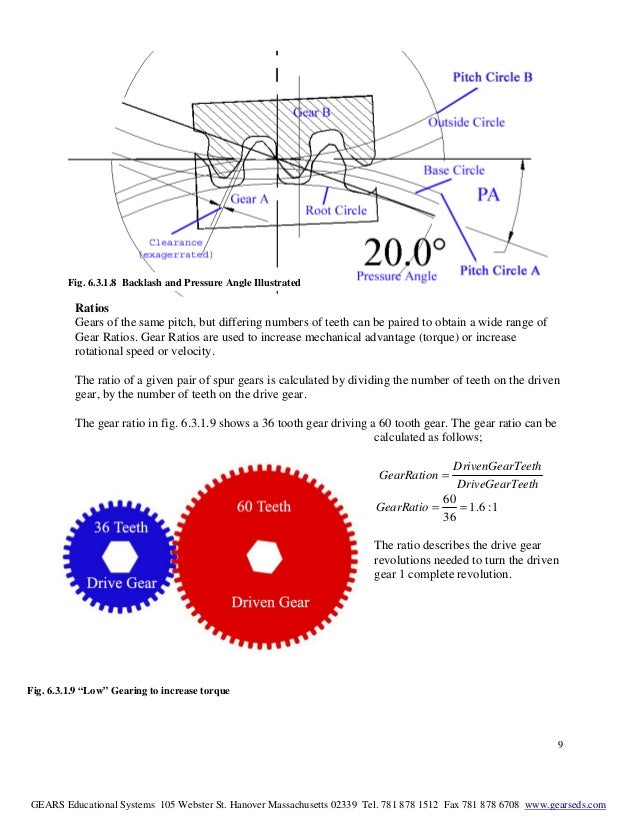 Printables Gear Ratio Worksheet gear ratio math worksheets party punch compare ratios students terms lesson rev3