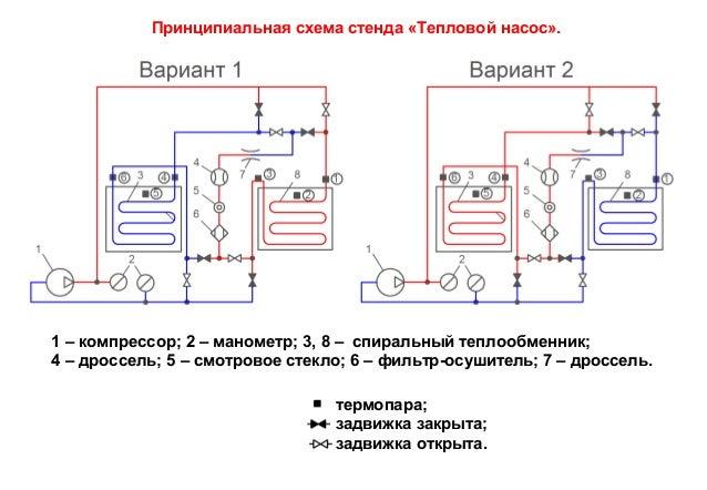 Принципиальная схема стенда «