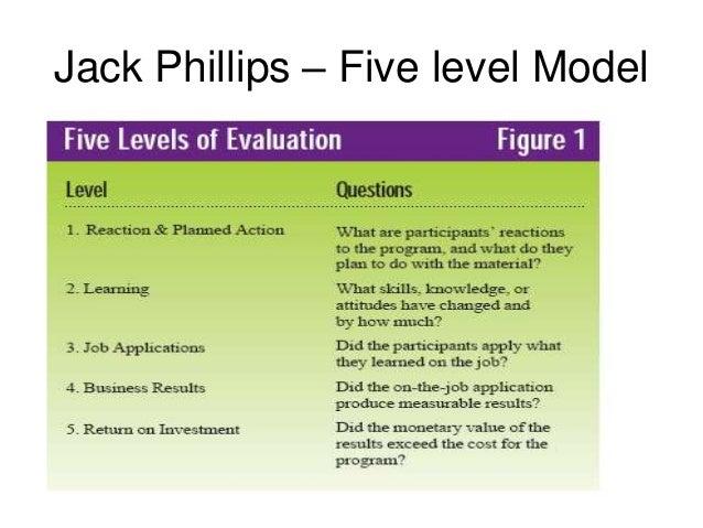 behaviour management in primary classrooms essay