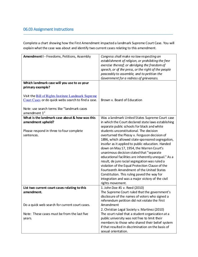 Worksheets Landmark Supreme Court Cases Worksheet